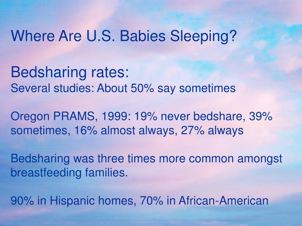 Where Are U.S. Babies Sleeping?