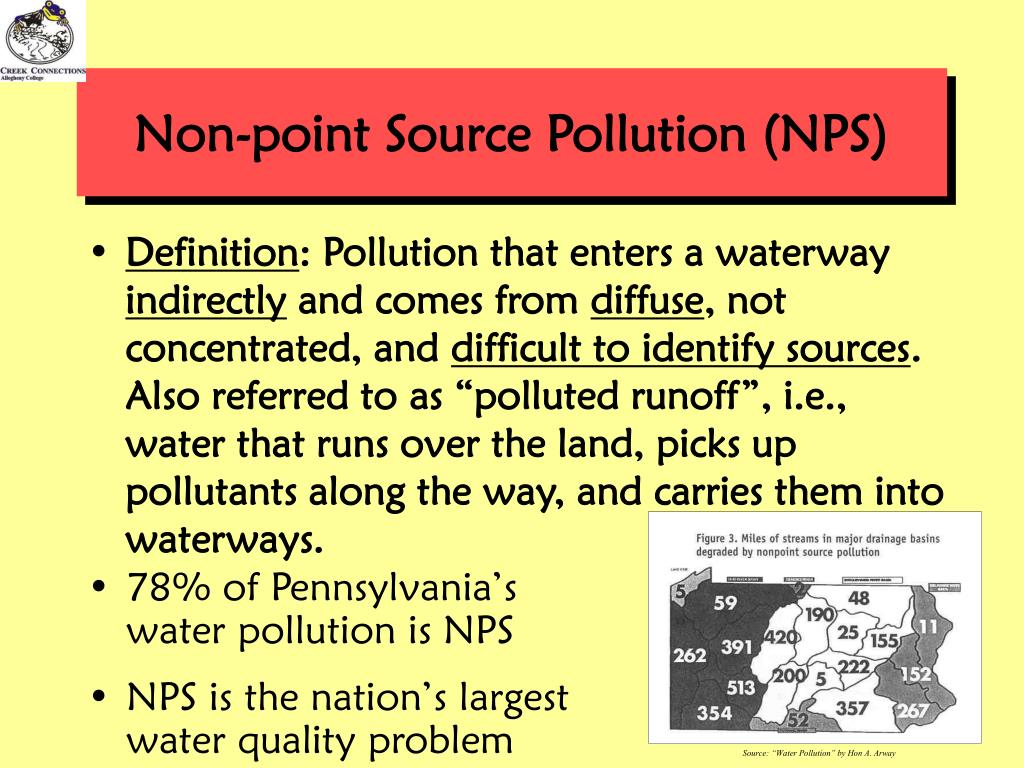 Non-point Source Pollution (NPS)