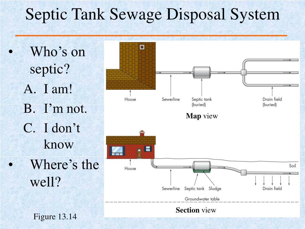 Septic Tank Sewage Disposal System