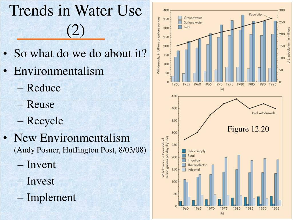 Trends in Water Use (2)