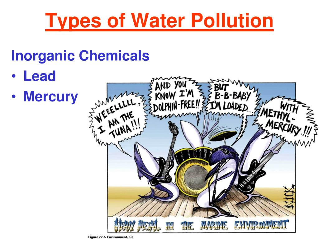 Types of Water Pollution