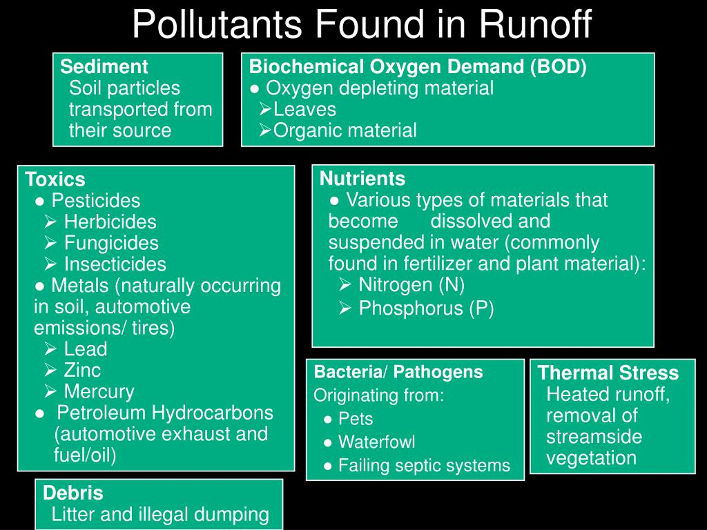 Pollutants Found in Runoff