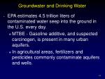 groundwater and drinking water24