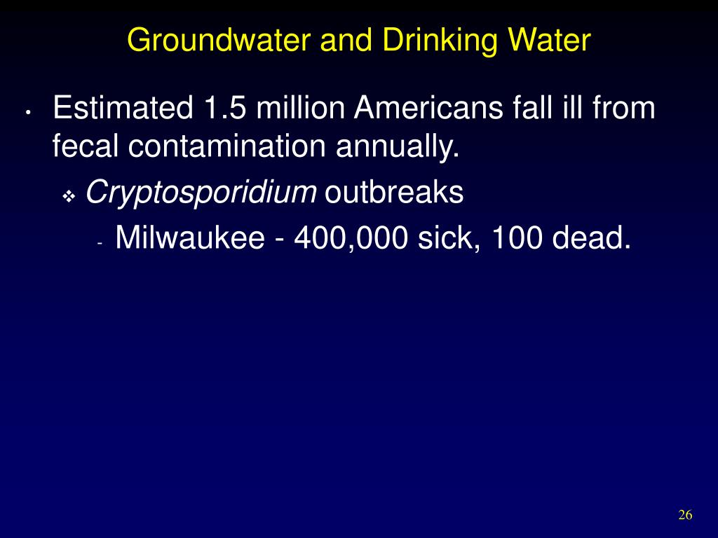 Groundwater and Drinking Water