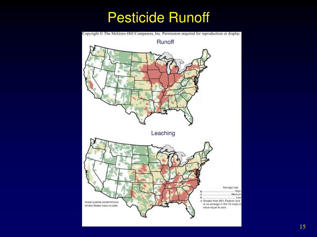 Pesticide Runoff