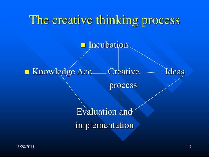 The creative thinking process