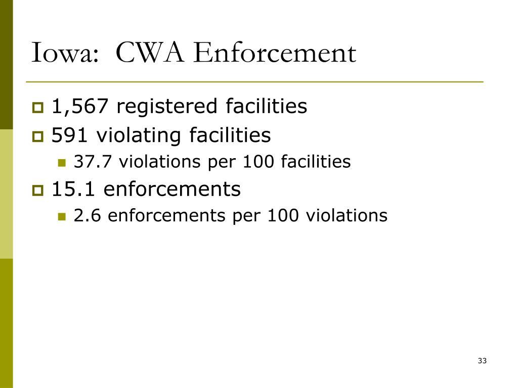 Iowa:  CWA Enforcement