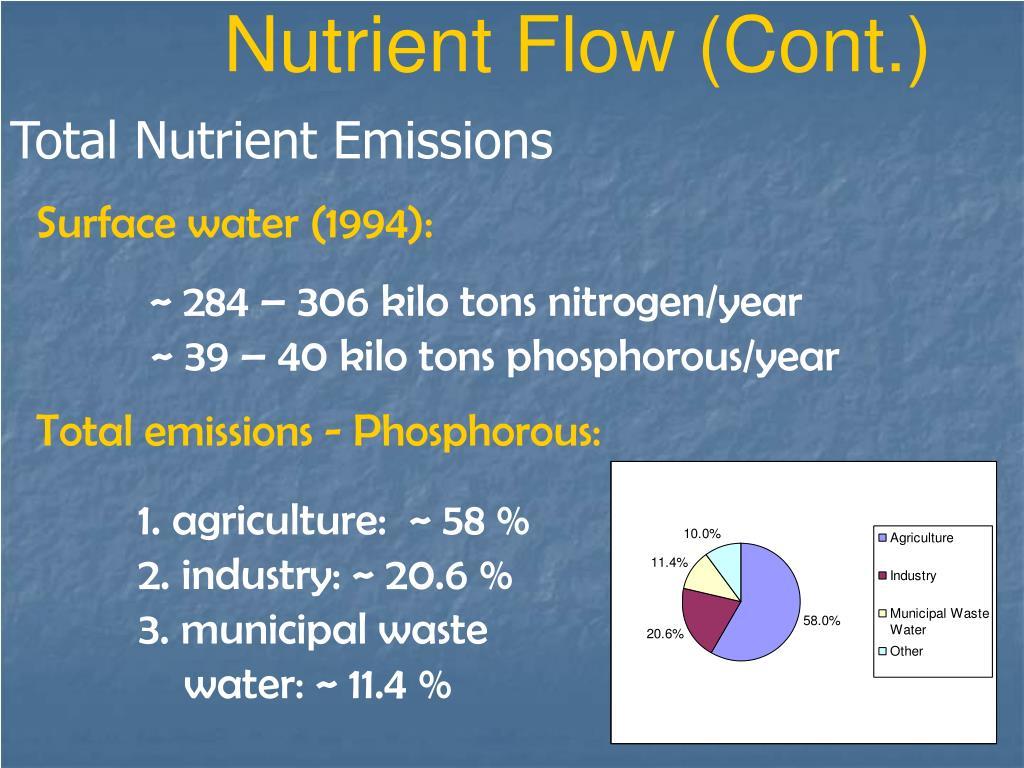Nutrient Flow (Cont.)