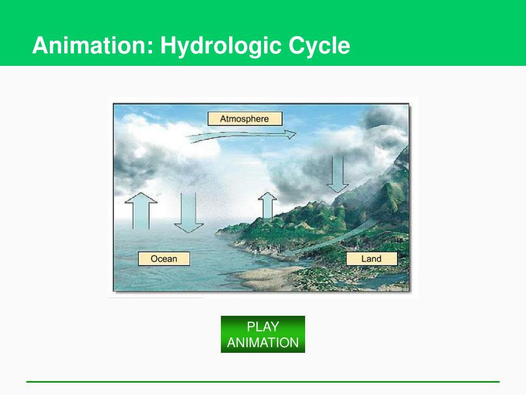 Animation: Hydrologic Cycle