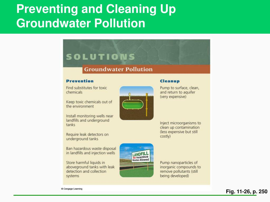 Preventing and Cleaning Up Groundwater Pollution