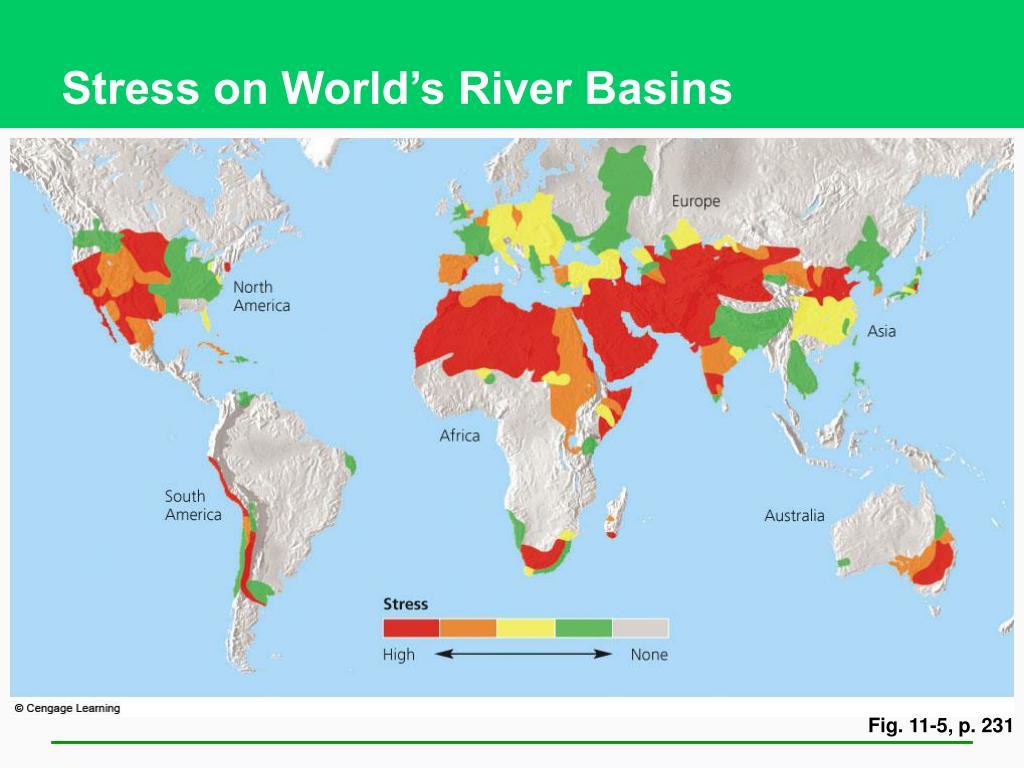 Stress on World's River Basins