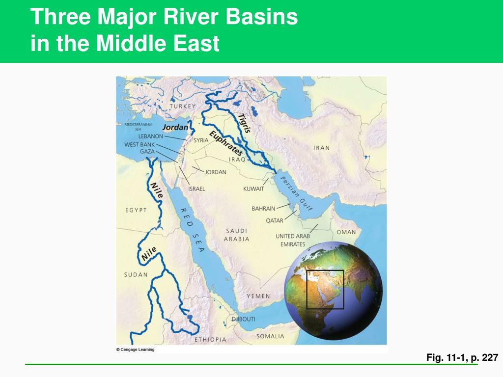 Three Major River Basins