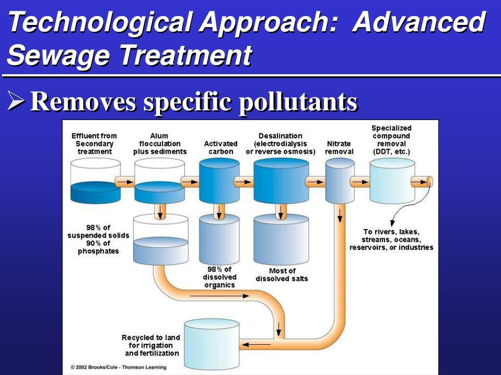 Technological Approach:  Advanced Sewage Treatment