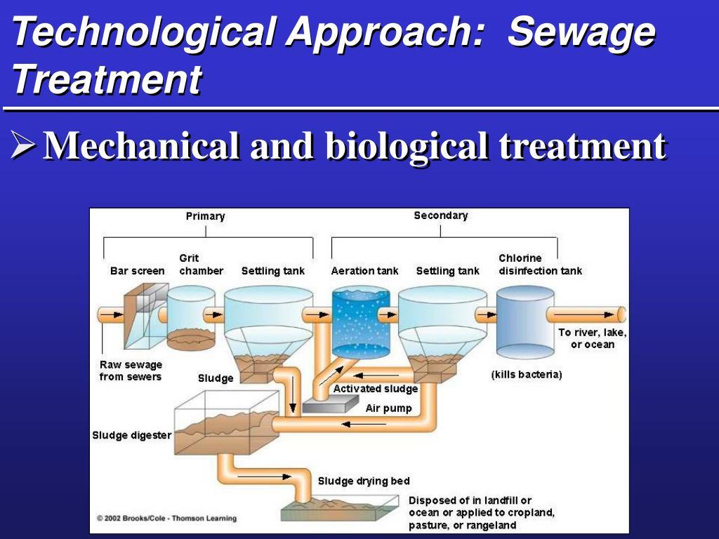 Technological Approach:  Sewage Treatment