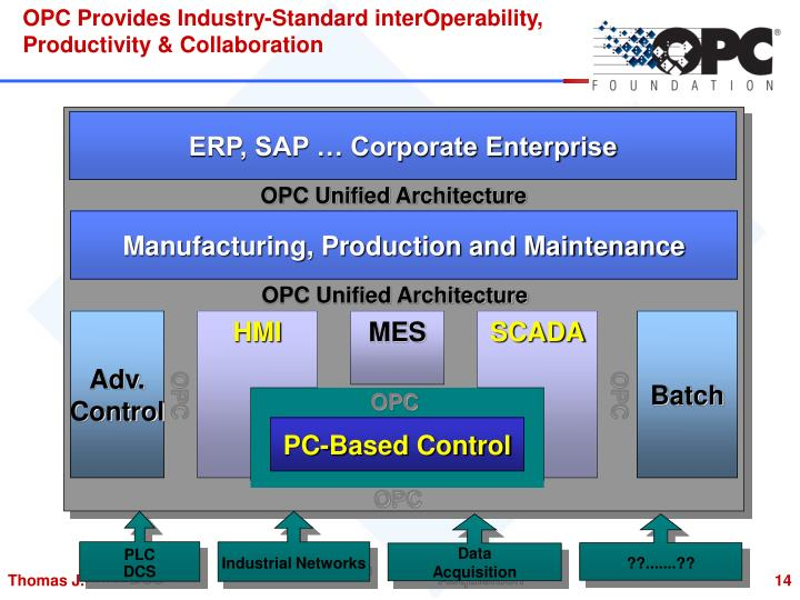 OPC Provides Industry-Standard interOperability,