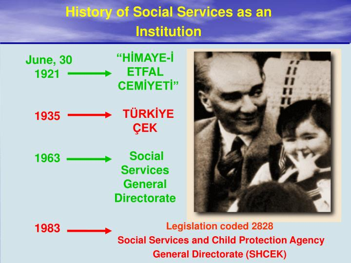 History of Social Services as an Institution