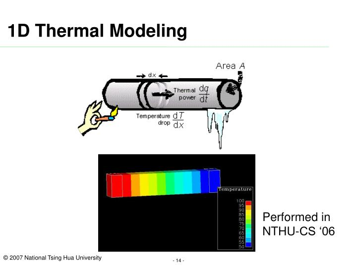 1D Thermal Modeling