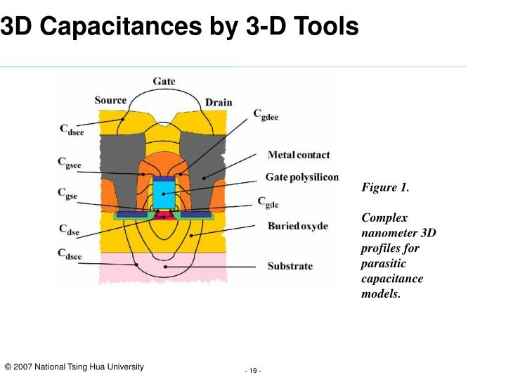 3D Capacitances by 3-D Tools