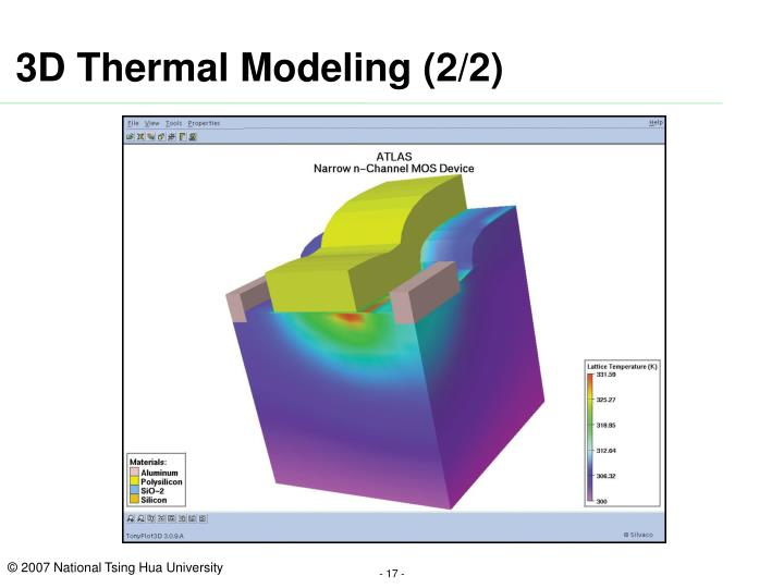 3D Thermal Modeling (2/2)