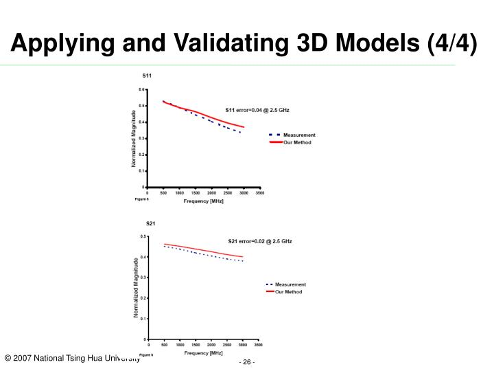 Applying and Validating 3D Models (4/4)