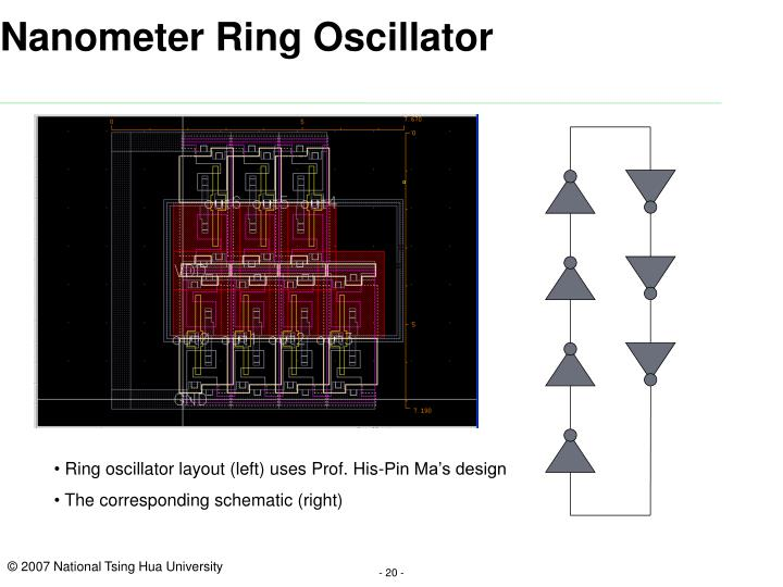 Nanometer Ring Oscillator