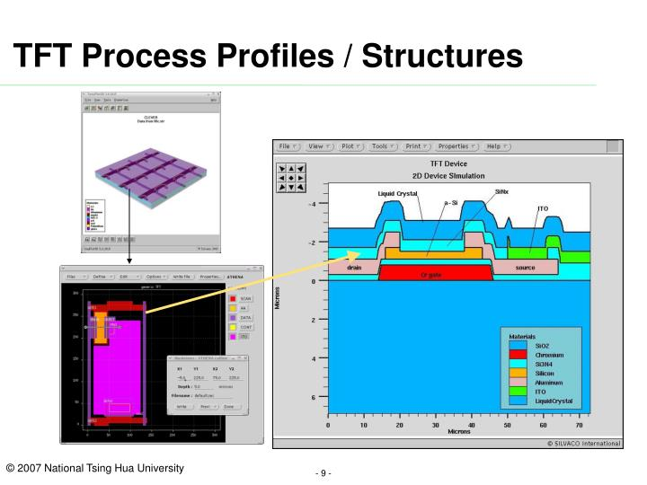 TFT Process Profiles / Structures