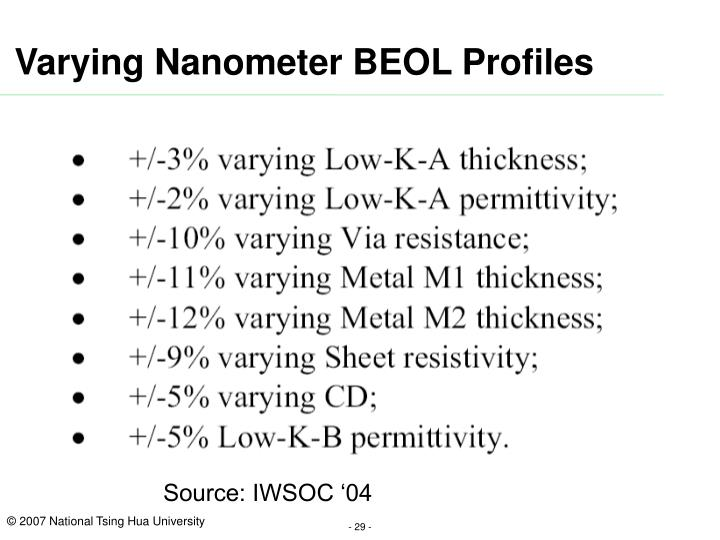 Varying Nanometer BEOL Profiles