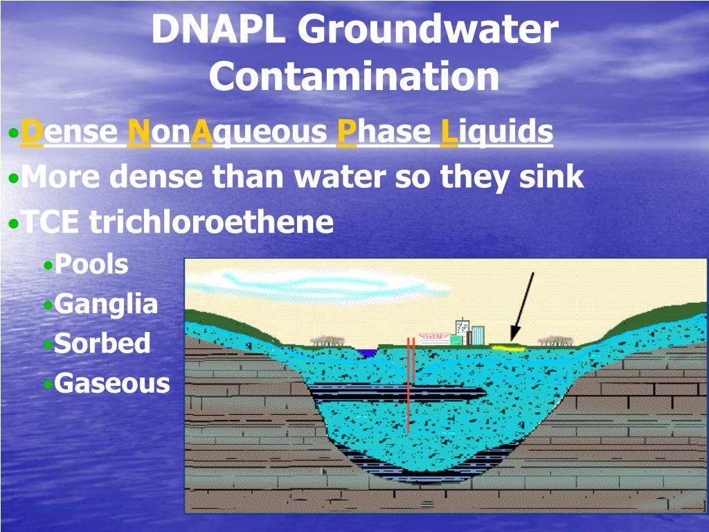 DNAPL Groundwater Contamination