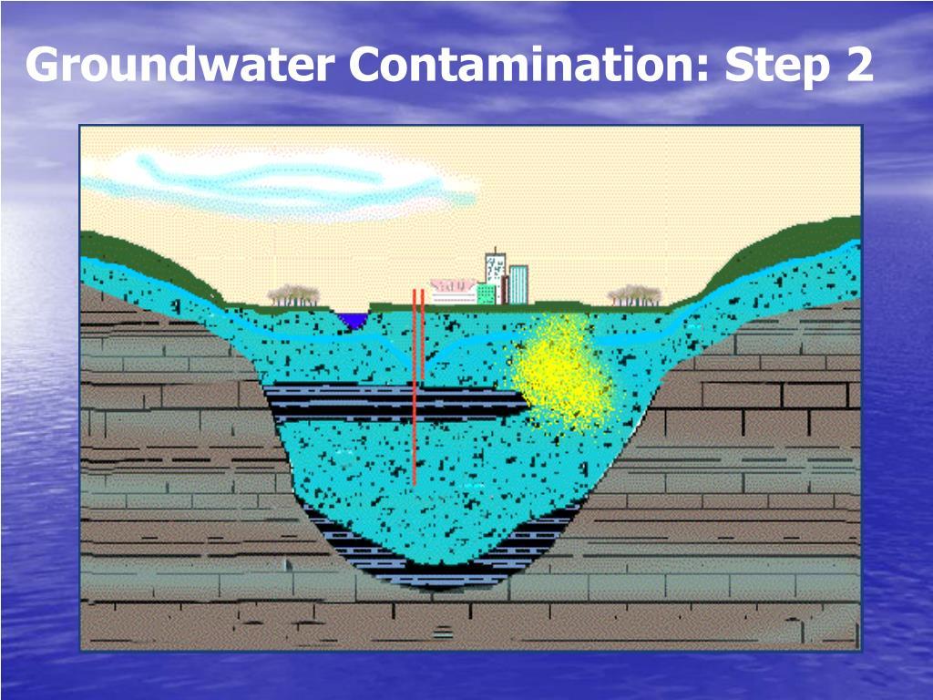 Groundwater Contamination: Step 2