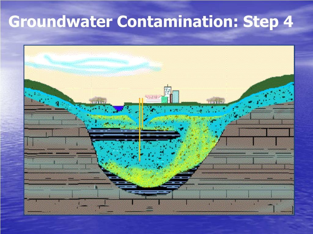 Groundwater Contamination: Step 4
