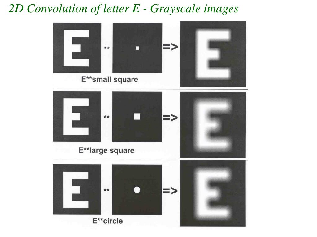 2D Convolution of letter E - Grayscale images