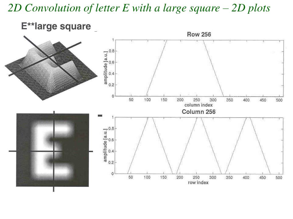 2D Convolution of letter E with a large square – 2D plots