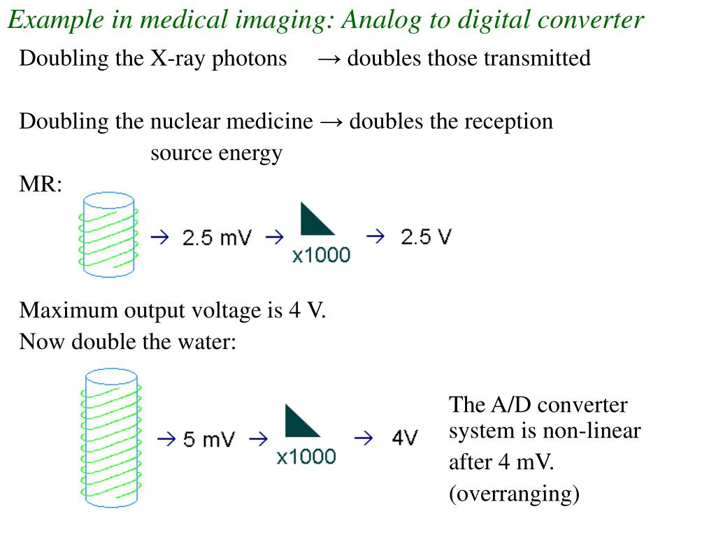 Example in medical imaging: Analog to digital converter