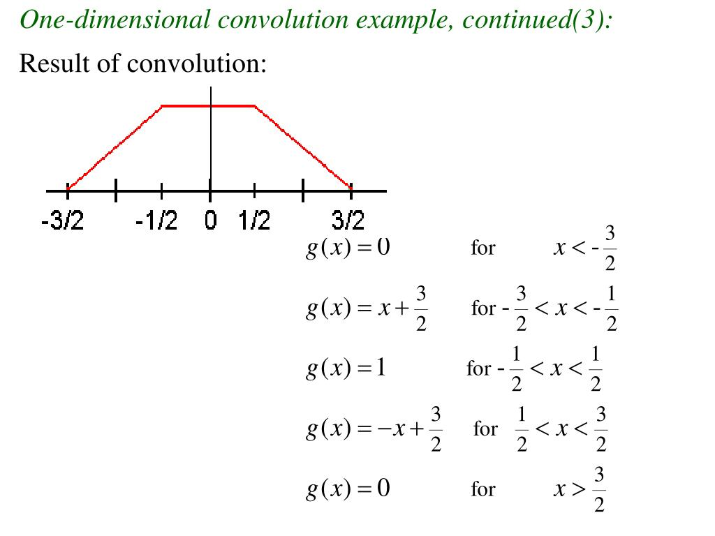 One-dimensional convolution example, continued(3):