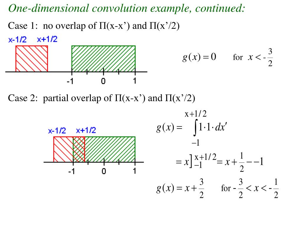 One-dimensional convolution example, continued: