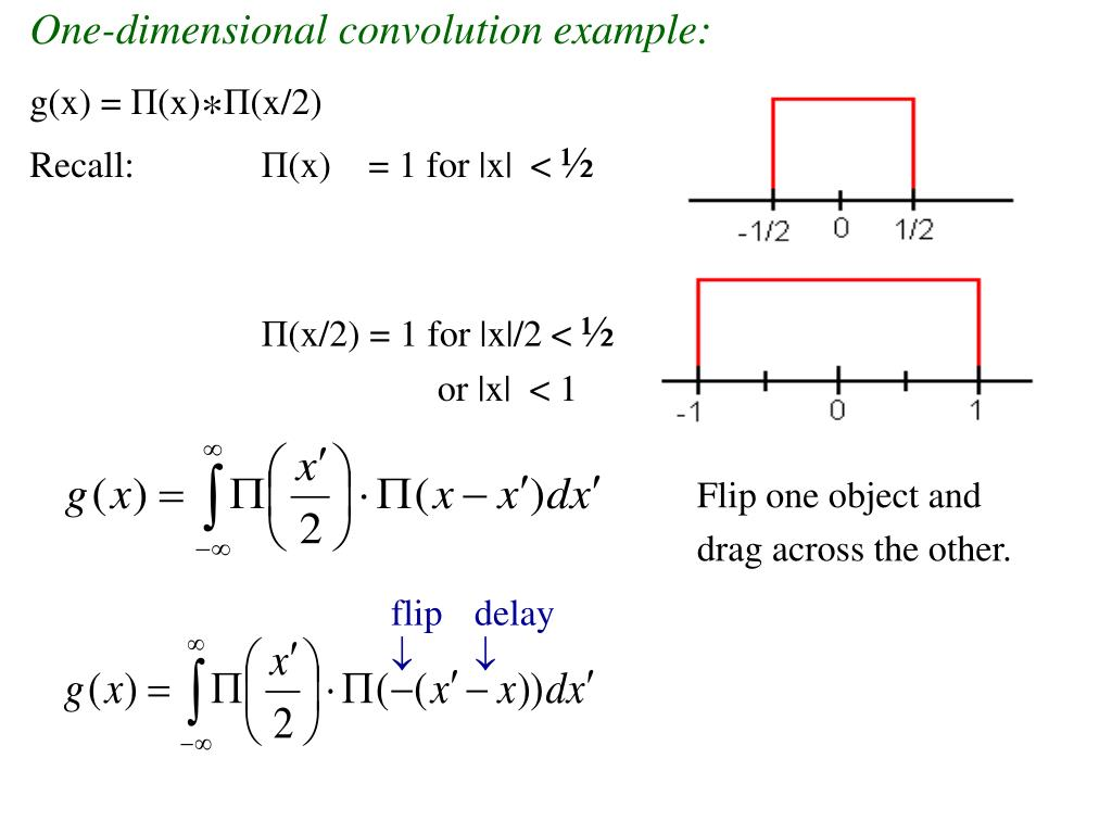 One-dimensional convolution example: