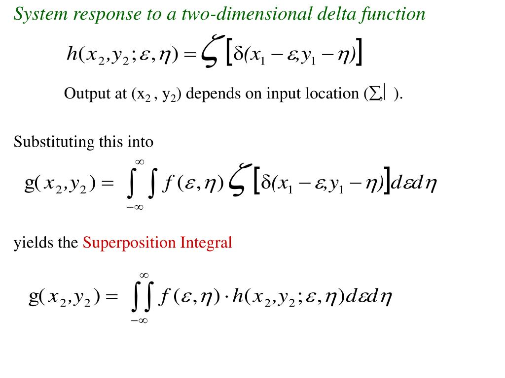 System response to a two-dimensional delta function