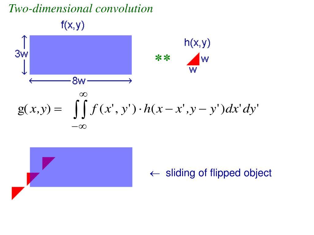 Two-dimensional convolution