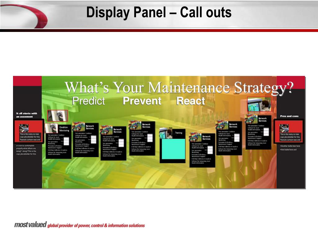 Display Panel – Call outs