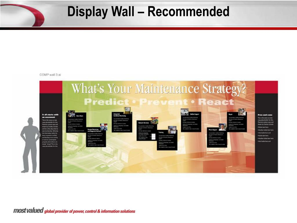 Display Wall – Recommended