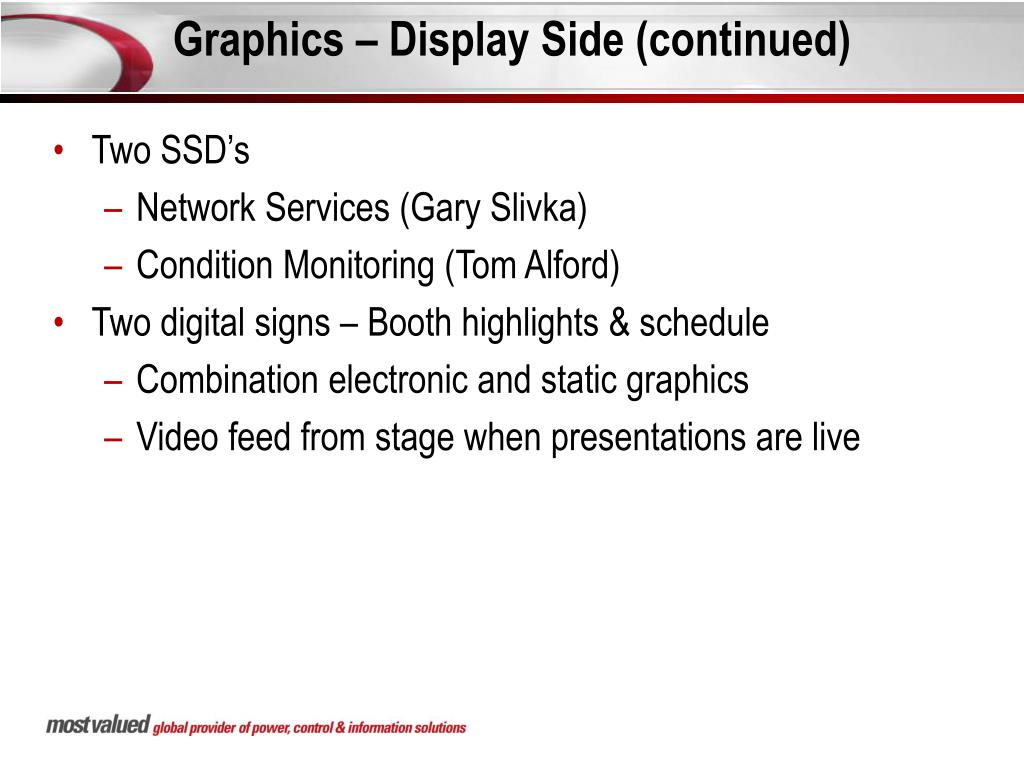 Graphics – Display Side (continued)
