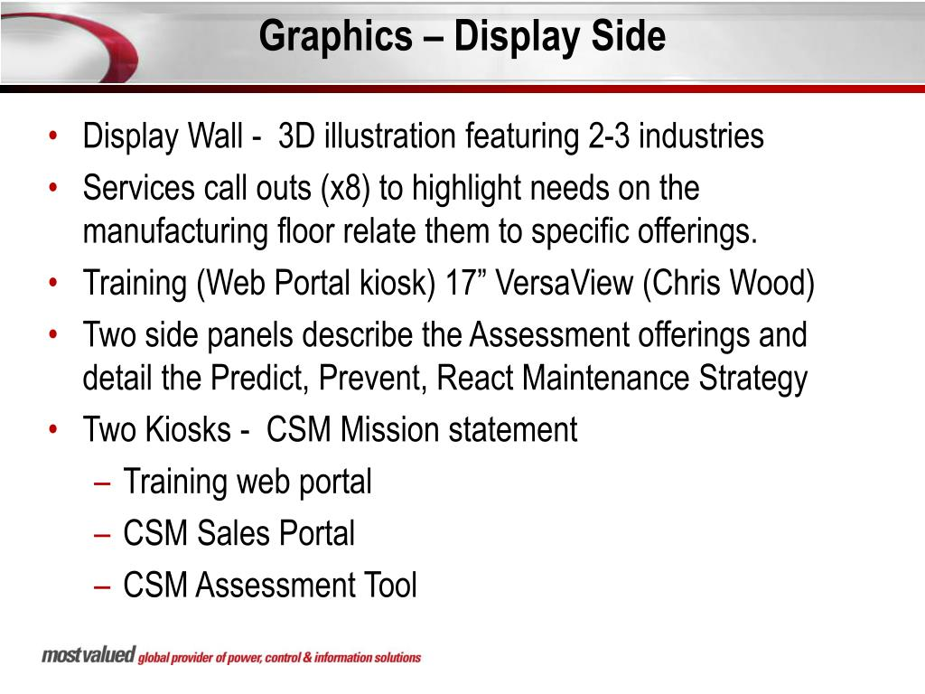 Graphics – Display Side