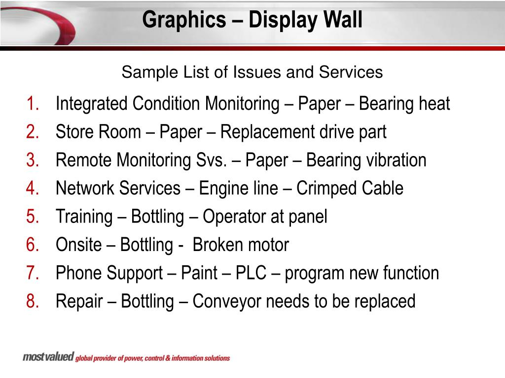 Graphics – Display Wall