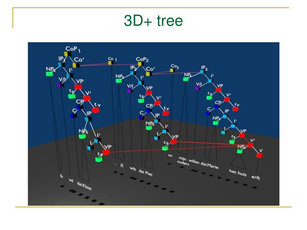 3D+ tree