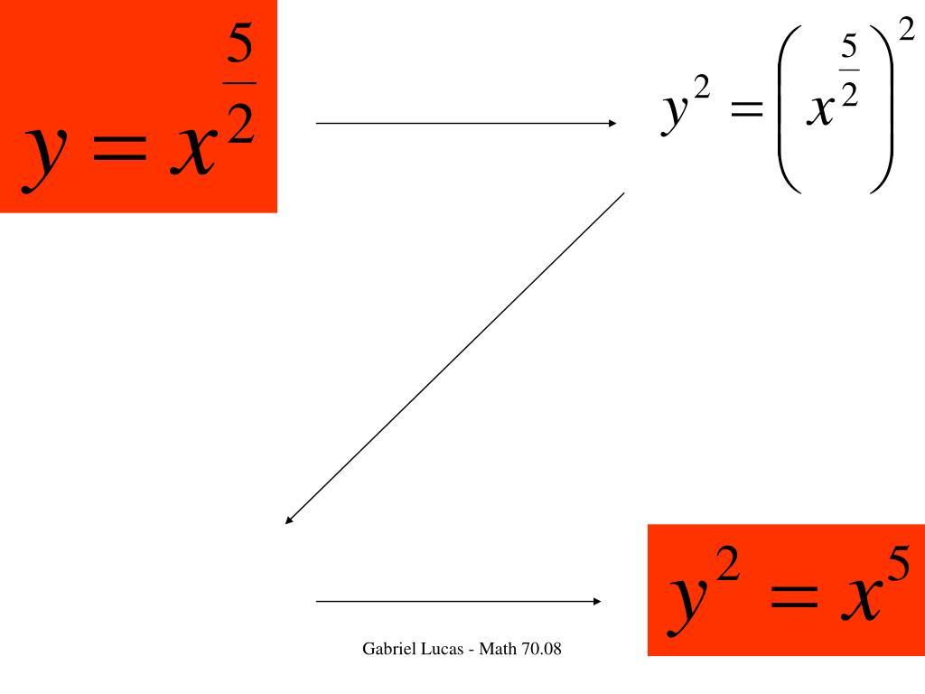 Gabriel Lucas - Math 70.08