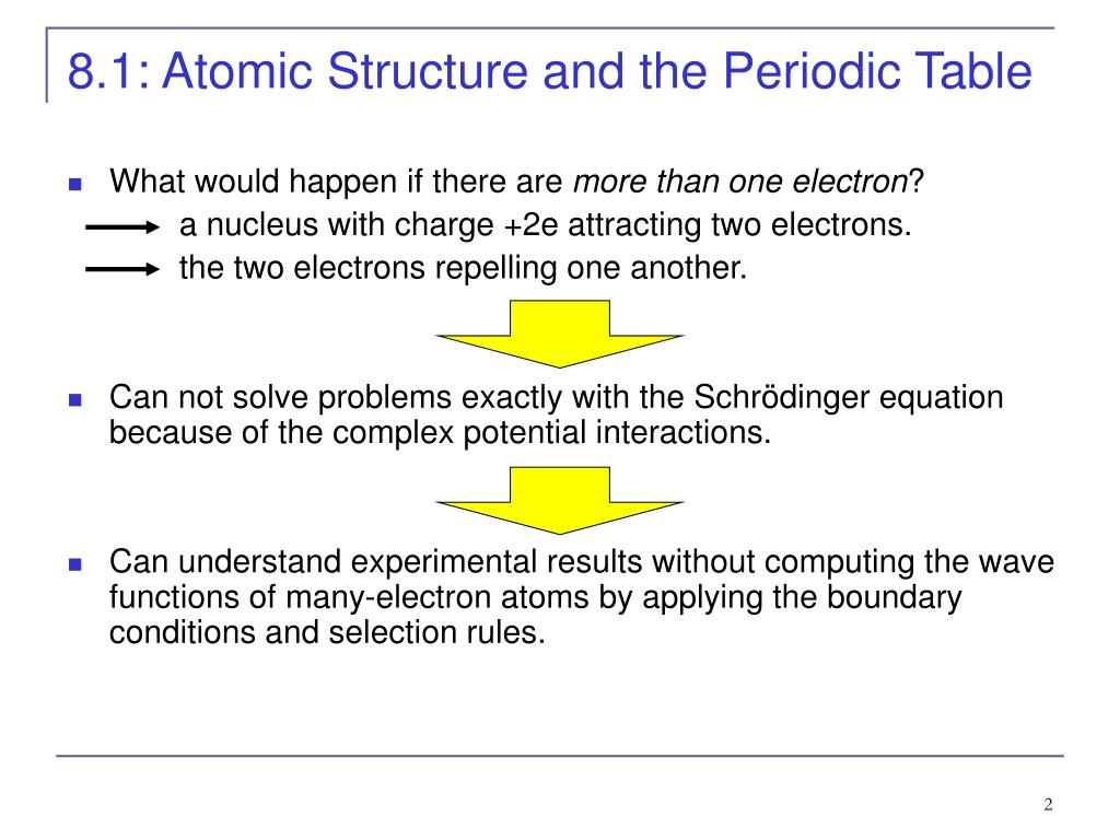 8.1: Atomic Structure and the Periodic Table
