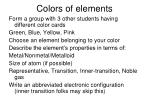 colors of elements