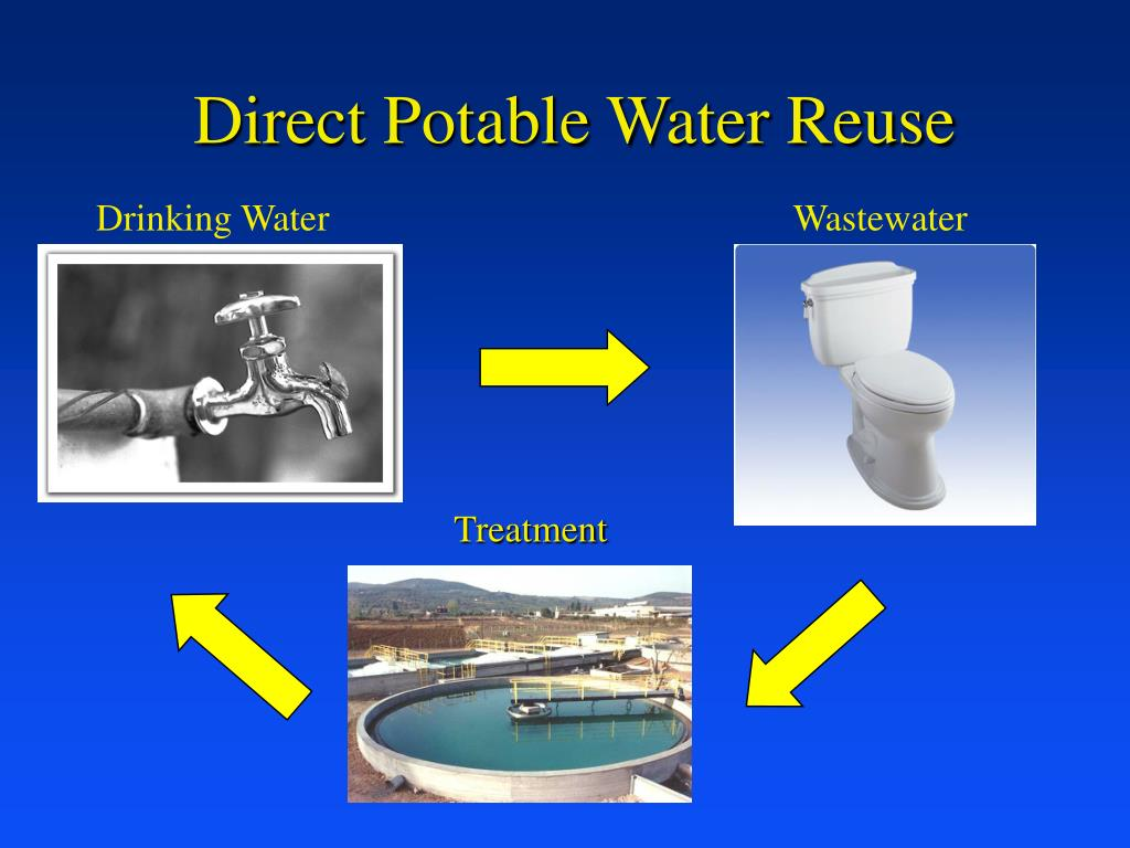 Direct Potable Water Reuse