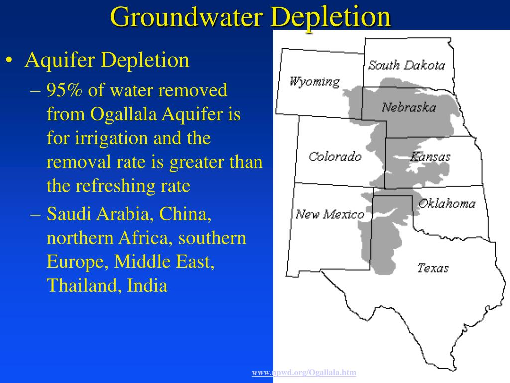 Groundwater D