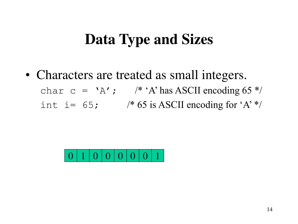 Data Type and Sizes